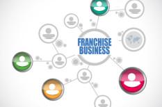 franchise, jellemzők, Ptk., szabályozás, szerződés